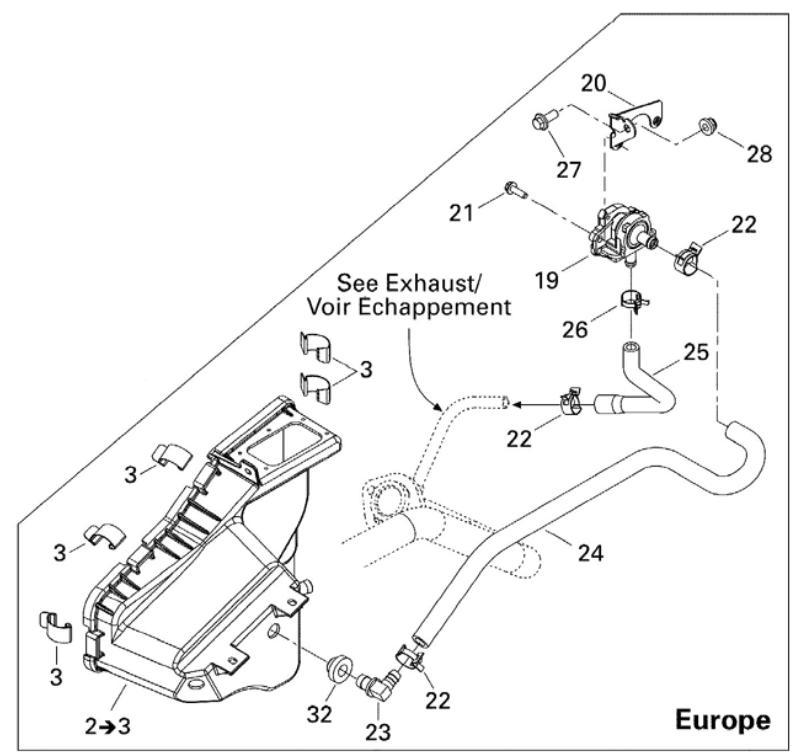 Schema Elettrico Jeep Renegade : Impianto aspirazione e scarico su mezzi eu atv quad